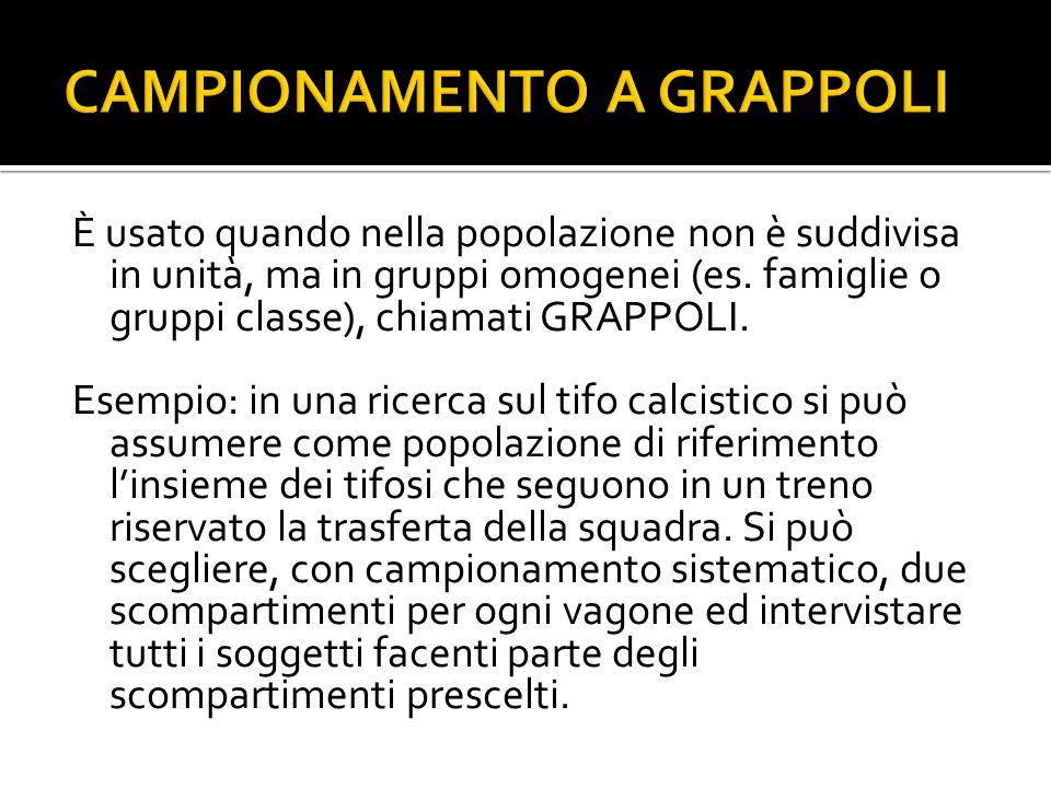 CAMPIONAMENTO A GRAPPOLI