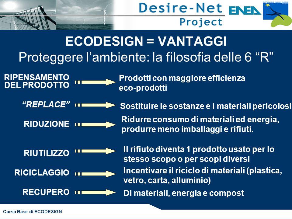 ECODESIGN = VANTAGGI Proteggere l'ambiente: la filosofia delle 6 R