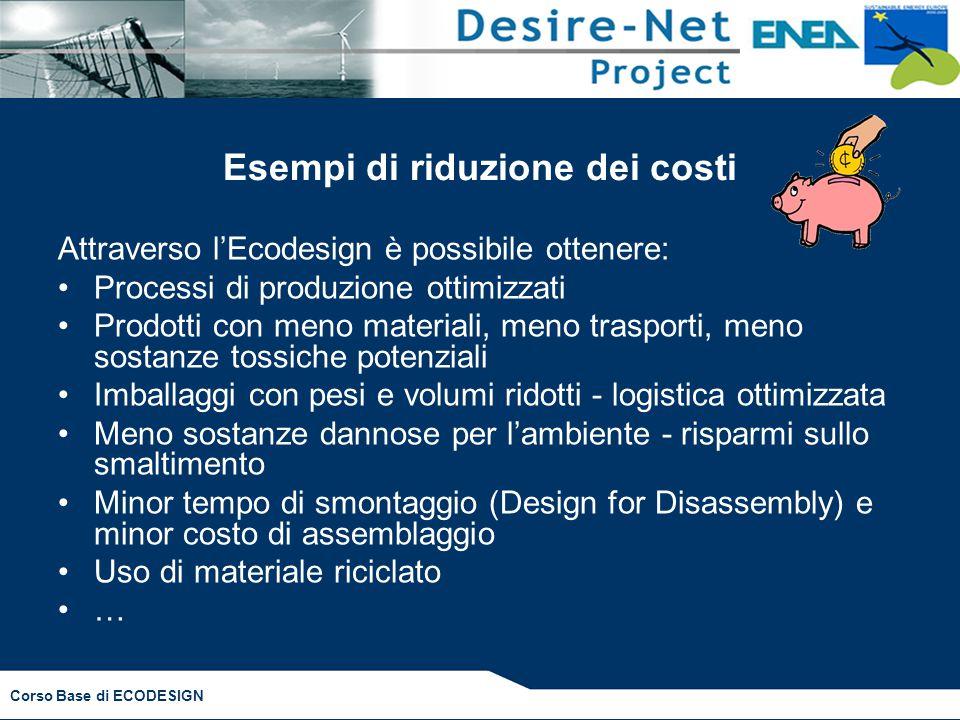 Esempi di riduzione dei costi