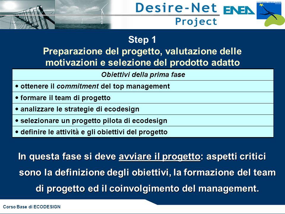 Obiettivi della prima fase