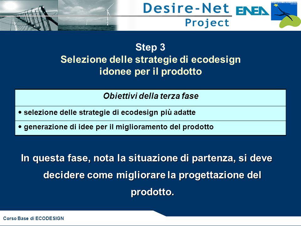 Step 3 Selezione delle strategie di ecodesign idonee per il prodotto