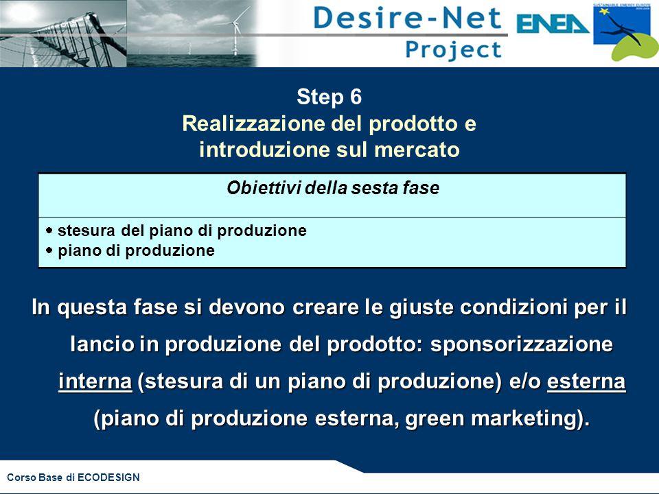 Step 6 Realizzazione del prodotto e introduzione sul mercato