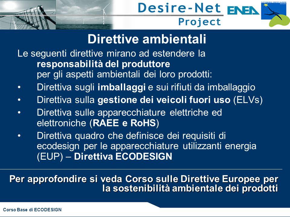 Direttive ambientali Le seguenti direttive mirano ad estendere la responsabilità del produttore per gli aspetti ambientali dei loro prodotti: