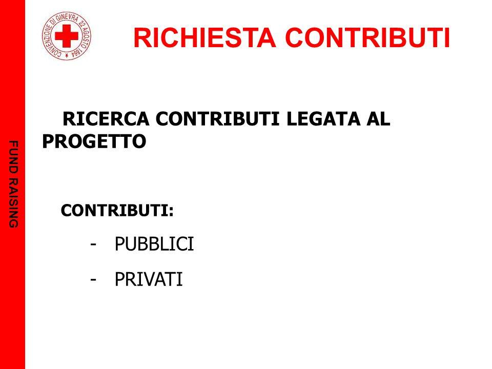 RICHIESTA CONTRIBUTI - PUBBLICI - PRIVATI