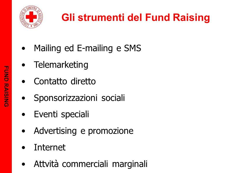 Gli strumenti del Fund Raising