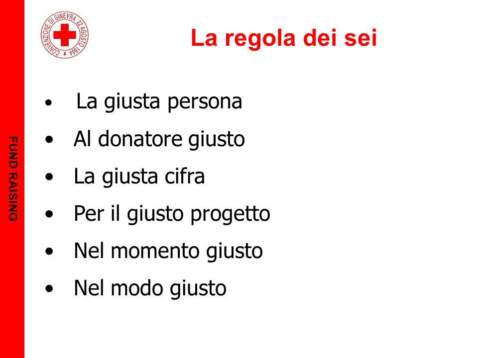 La regola dei sei Al donatore giusto La giusta cifra