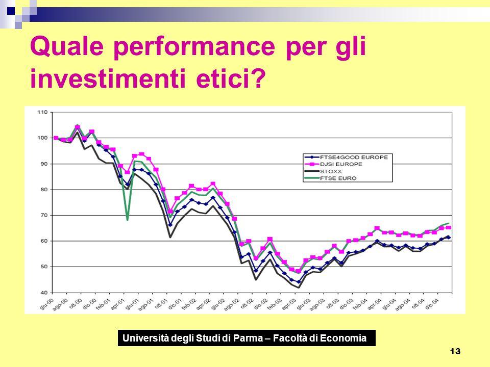 Quale performance per gli investimenti etici