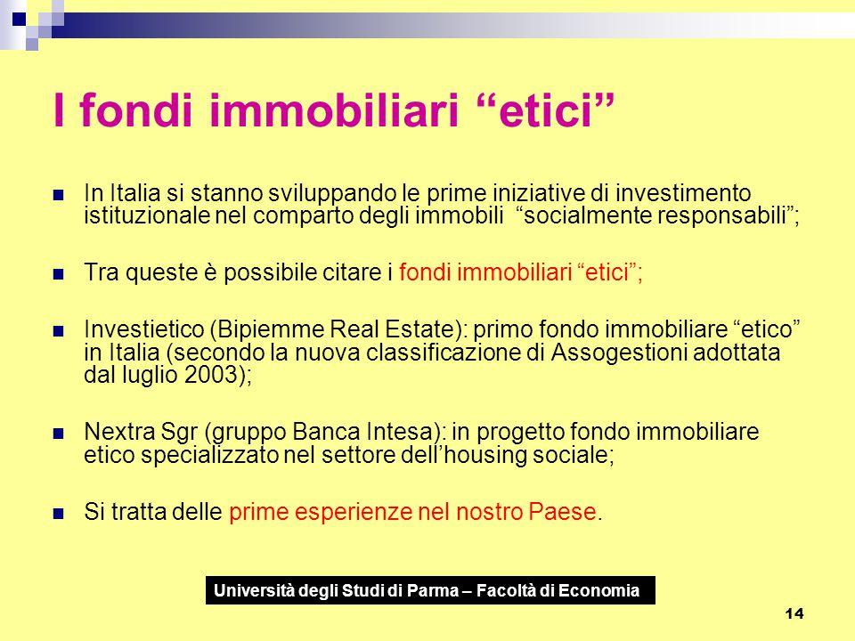 I fondi immobiliari etici