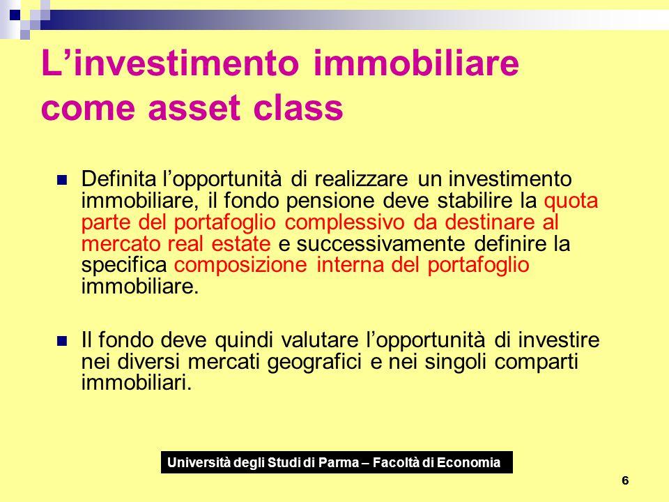 L'investimento immobiliare come asset class