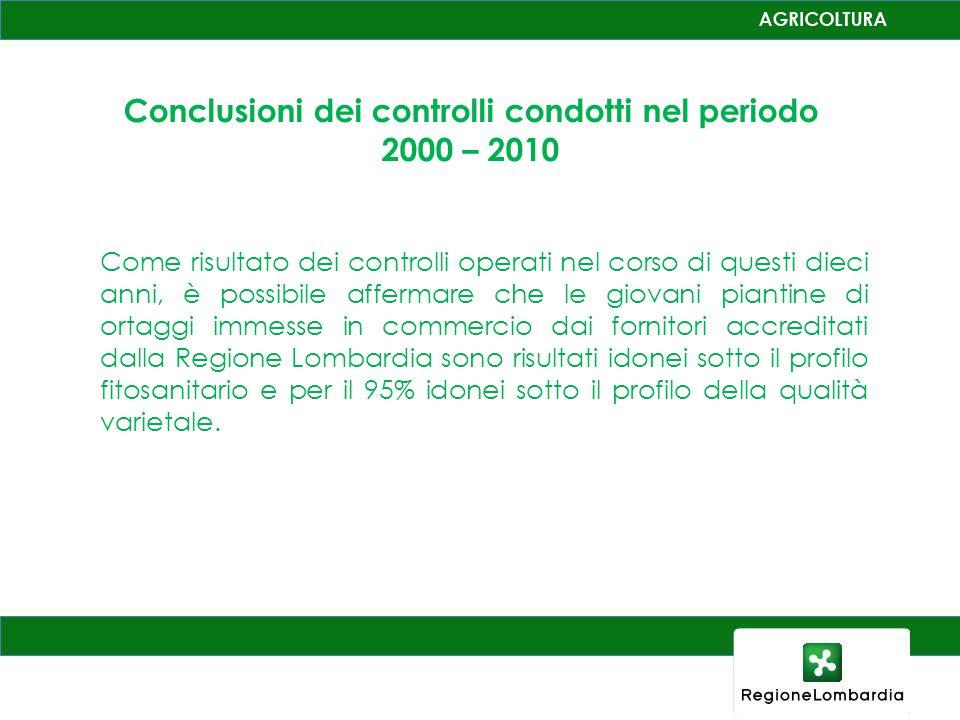 Conclusioni dei controlli condotti nel periodo 2000 – 2010