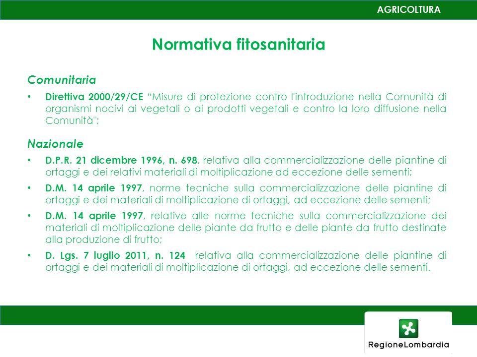 Normativa fitosanitaria