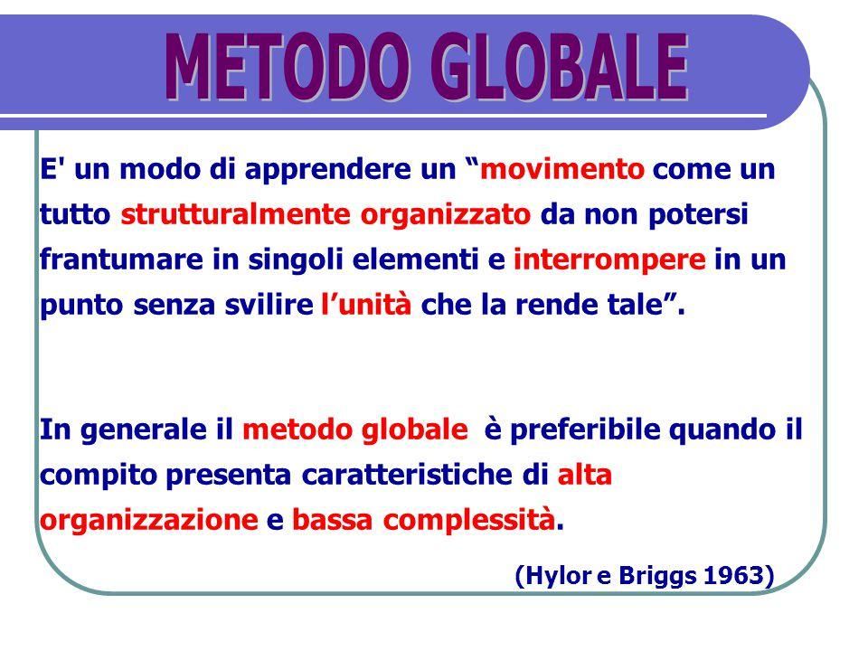 METODO GLOBALE