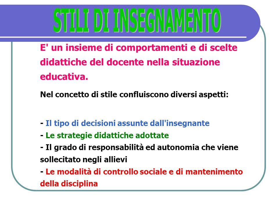 STILI DI INSEGNAMENTO E un insieme di comportamenti e di scelte didattiche del docente nella situazione educativa.