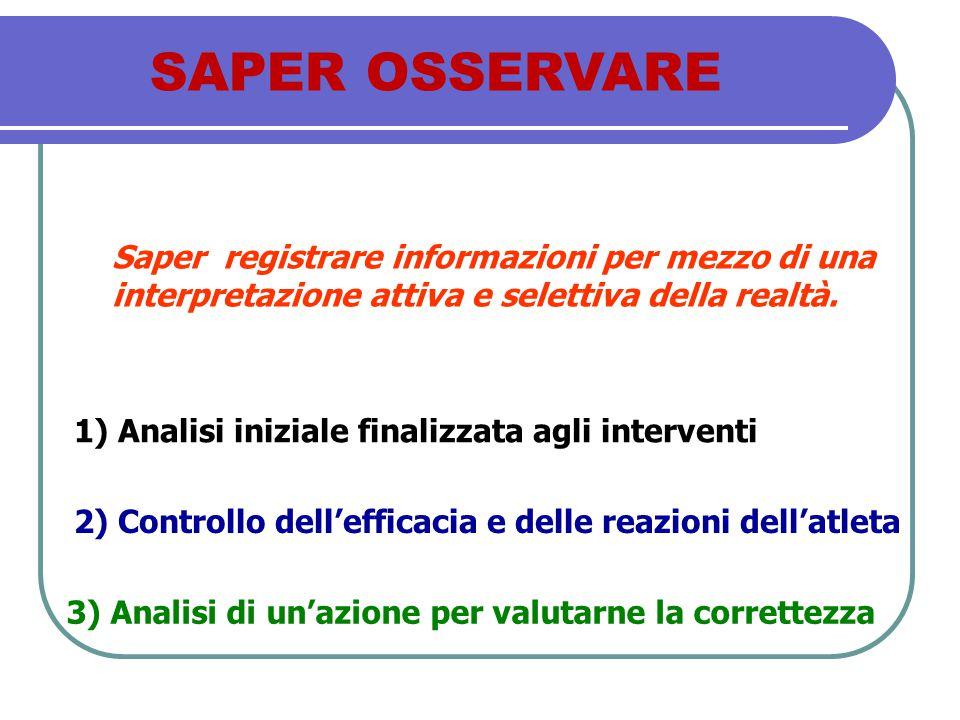 SAPER OSSERVARE Saper registrare informazioni per mezzo di una interpretazione attiva e selettiva della realtà.