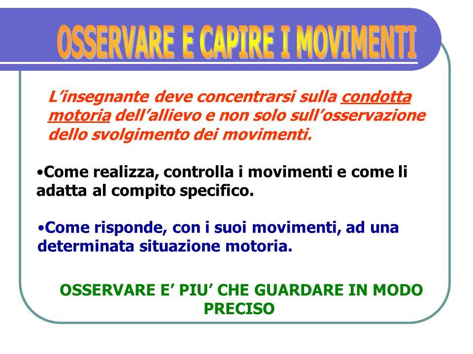 OSSERVARE E CAPIRE I MOVIMENTI