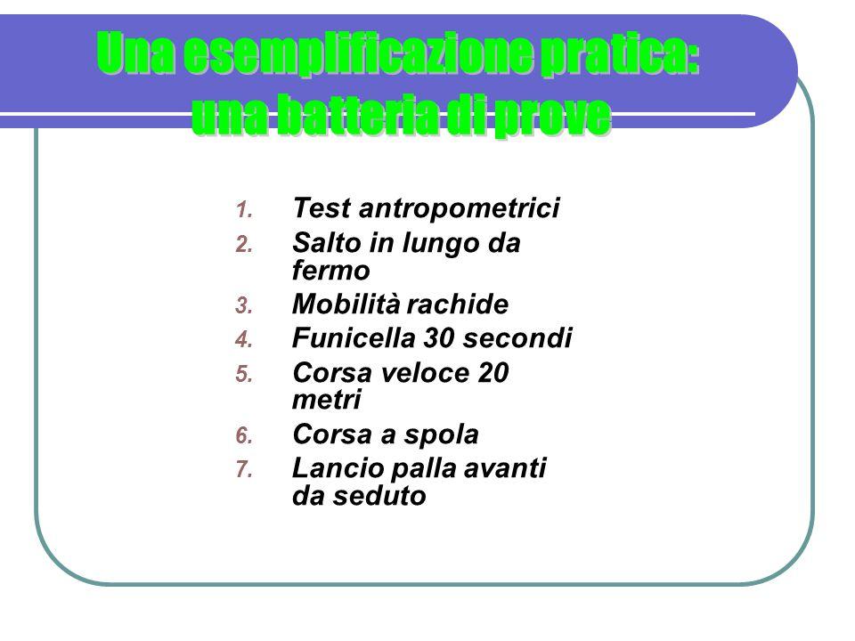 Una esemplificazione pratica: