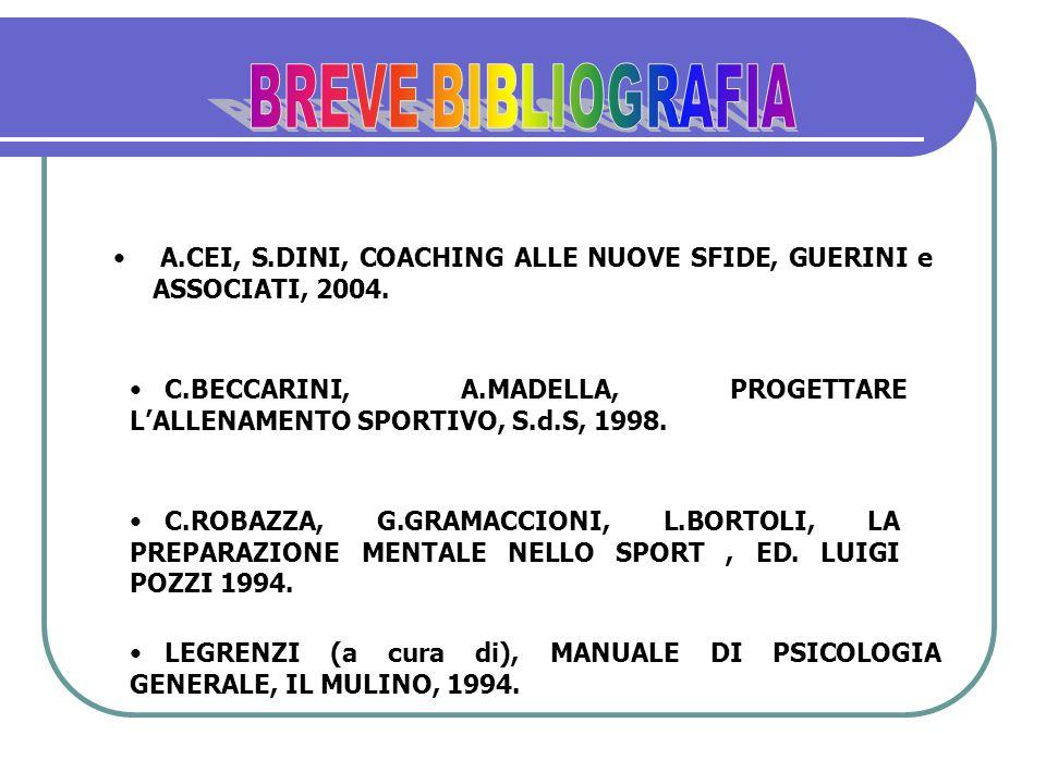BREVE BIBLIOGRAFIA A.CEI, S.DINI, COACHING ALLE NUOVE SFIDE, GUERINI e ASSOCIATI, 2004.