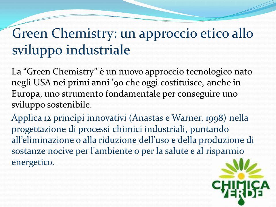 Green Chemistry: un approccio etico allo sviluppo industriale