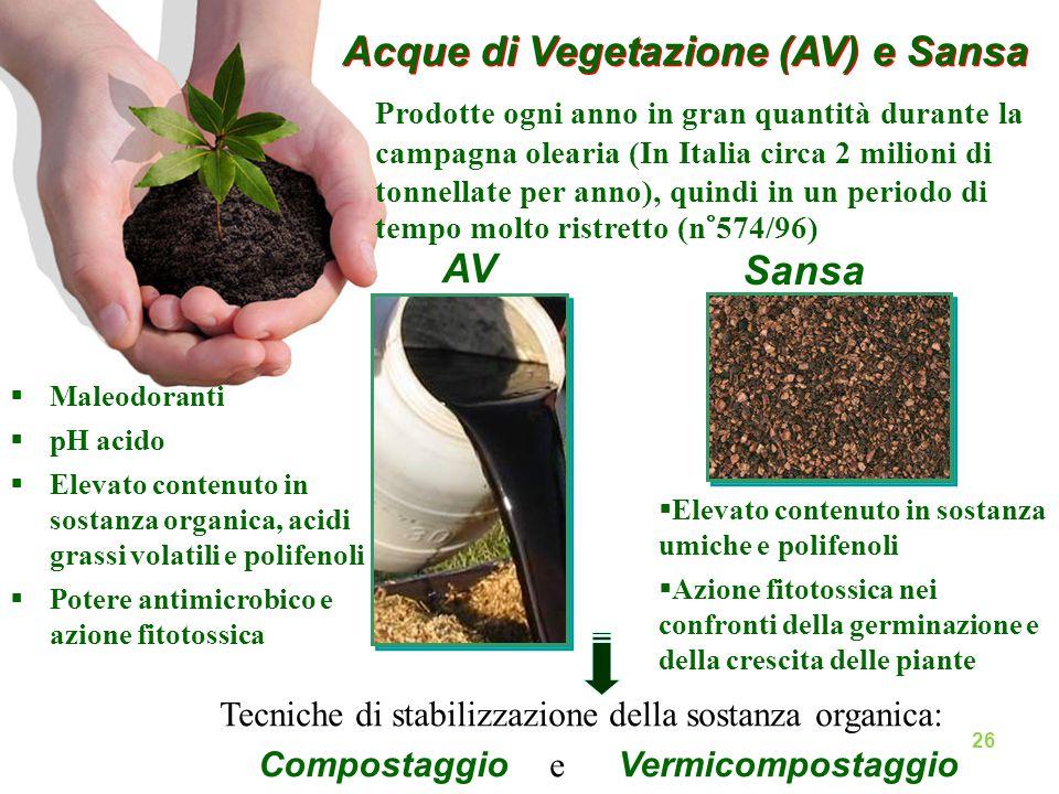 Acque di Vegetazione (AV) e Sansa