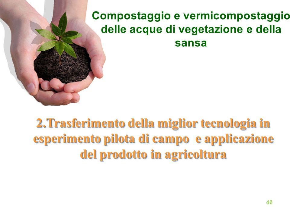 Compostaggio e vermicompostaggio delle acque di vegetazione e della sansa