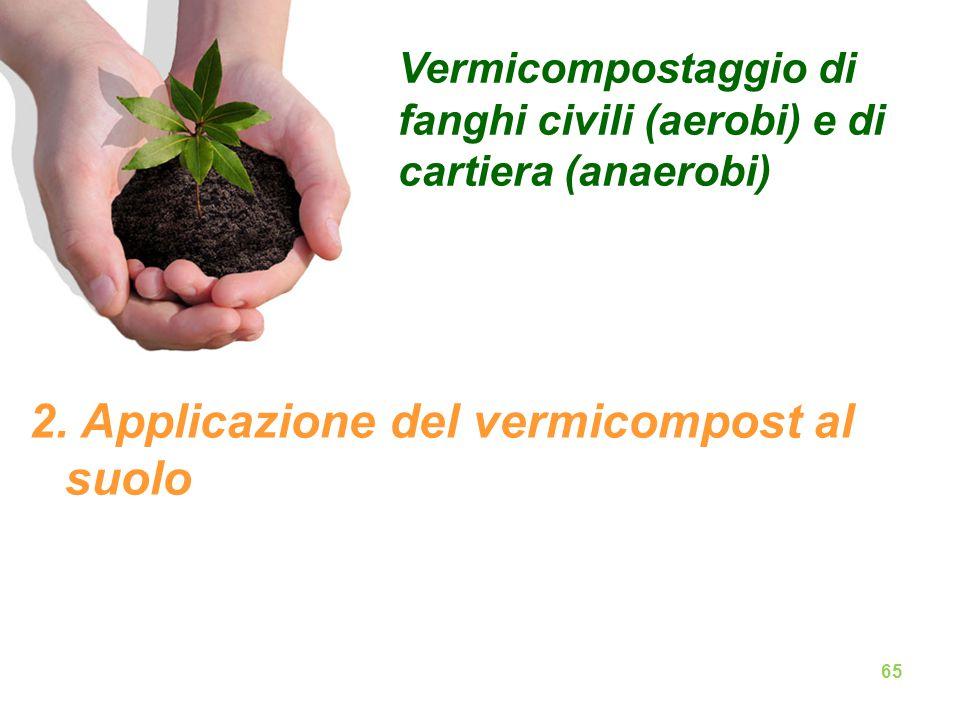 2. Applicazione del vermicompost al suolo