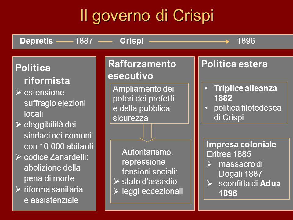 Il governo di Crispi Politica riformista Rafforzamento esecutivo