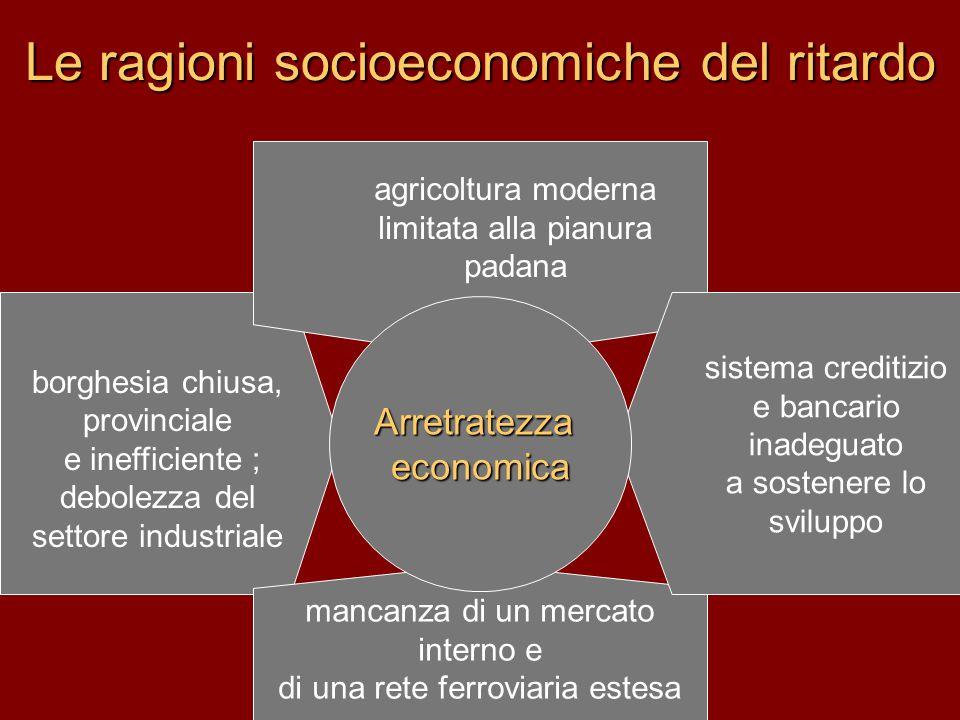 Le ragioni socioeconomiche del ritardo