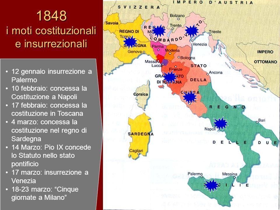 1848 i moti costituzionali e insurrezionali