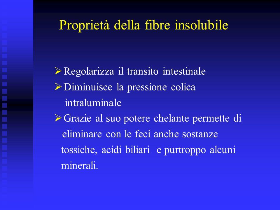 Proprietà della fibre insolubile