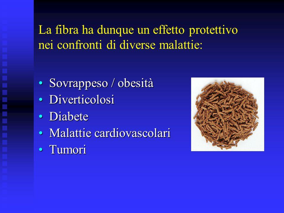 La fibra ha dunque un effetto protettivo nei confronti di diverse malattie:
