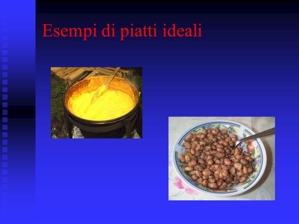Esempi di piatti ideali