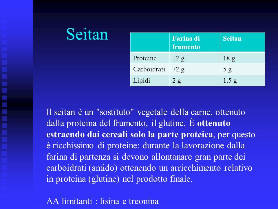 Seitan Farina di frumento. Seitan. Proteine. 12 g. 18 g. Carboidrati. 72 g. 5 g. Lipidi. 2 g.