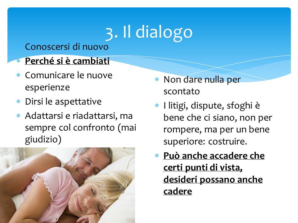 3. Il dialogo Conoscersi di nuovo Perché si è cambiati
