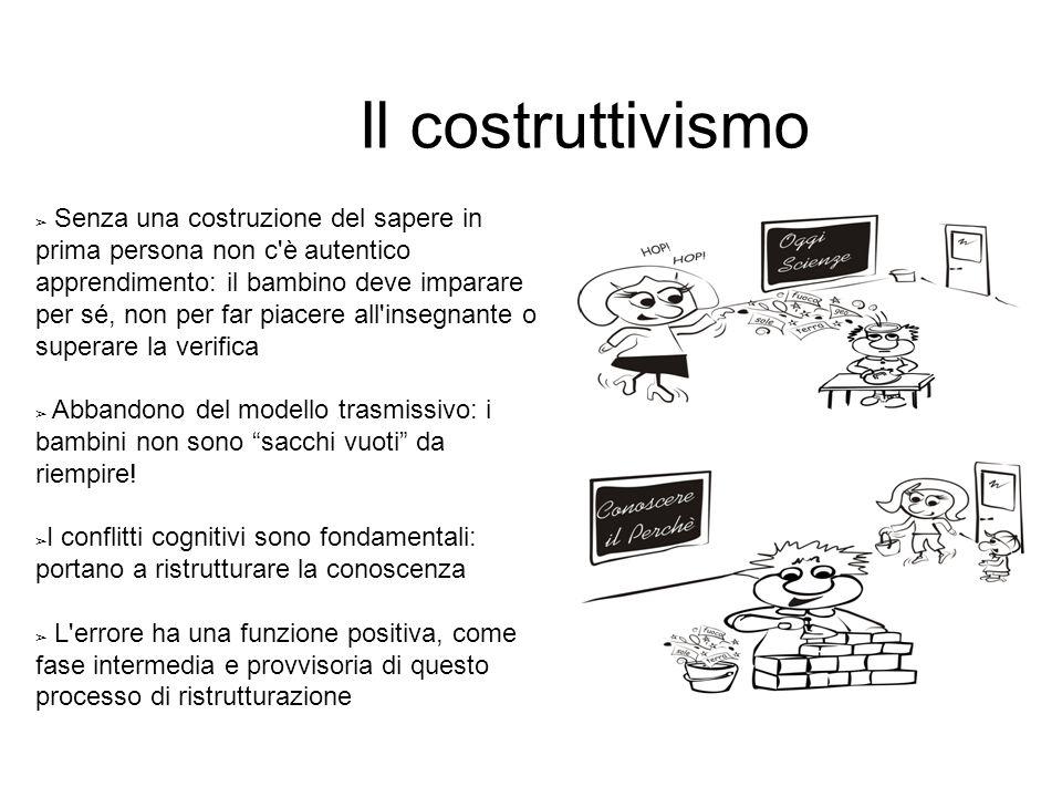 Il costruttivismo