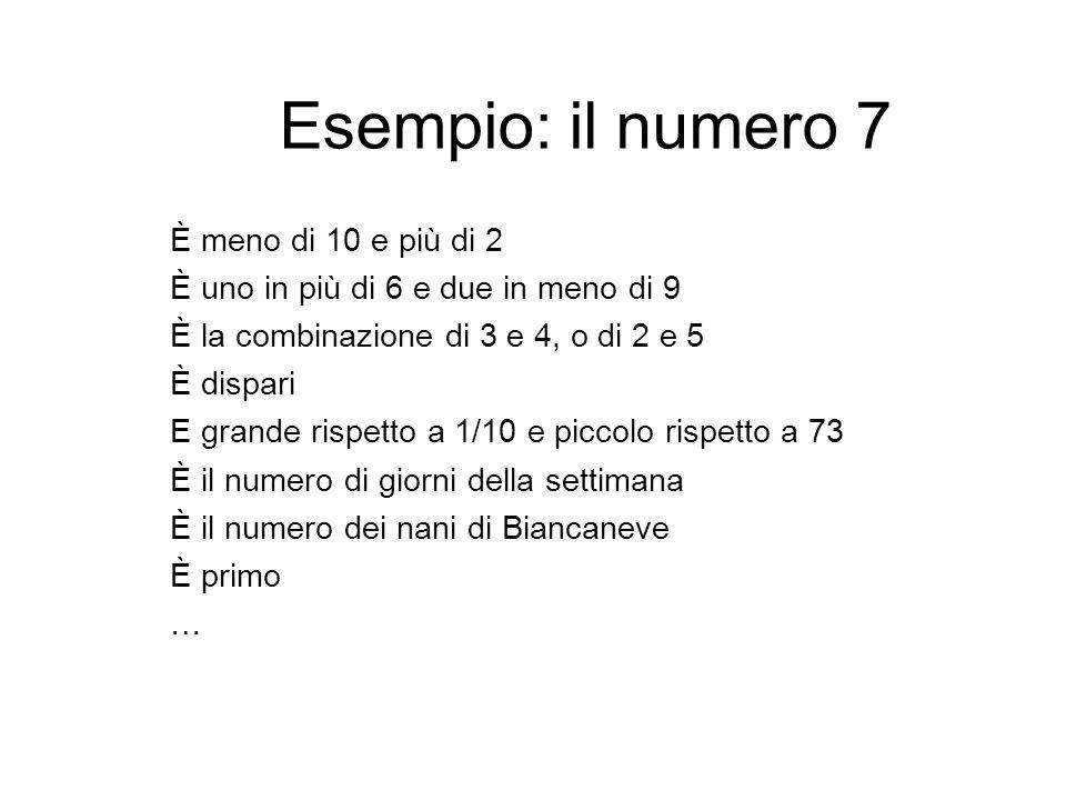 Esempio: il numero 7 È meno di 10 e più di 2