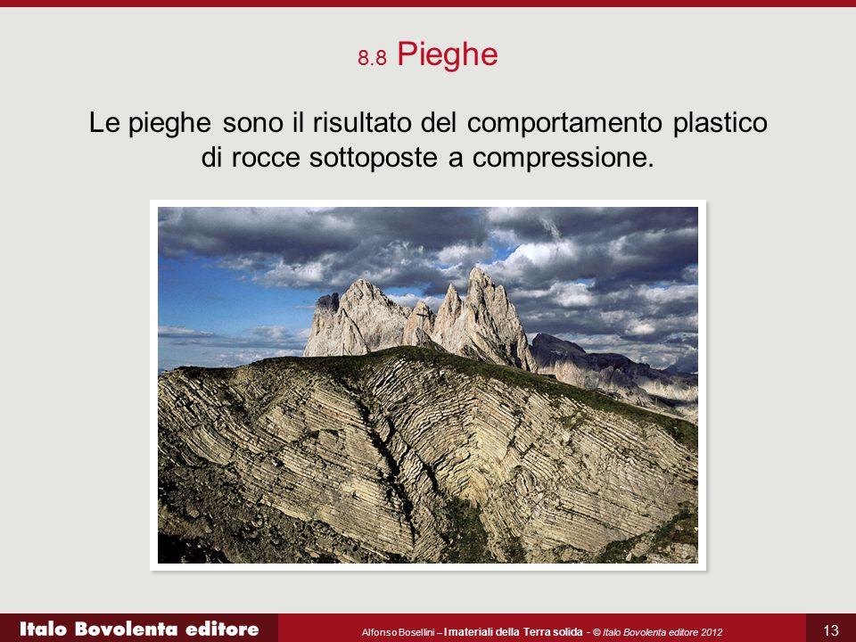 Le pieghe sono il risultato del comportamento plastico