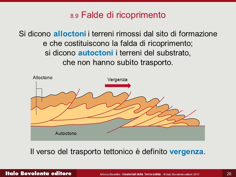 Il verso del trasporto tettonico è definito vergenza.