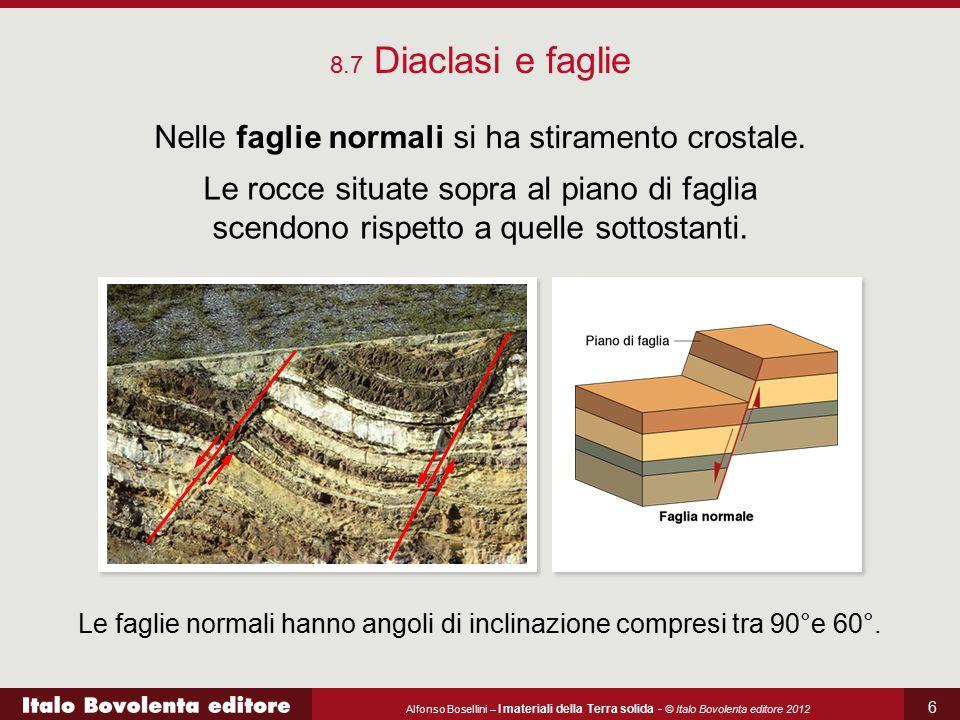 Nelle faglie normali si ha stiramento crostale.