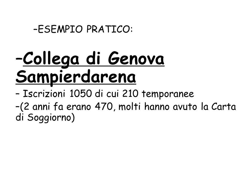 Collega di Genova Sampierdarena