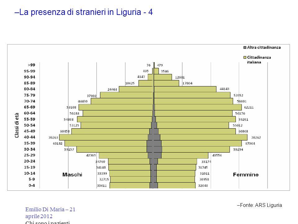 La presenza di stranieri in Liguria - 4