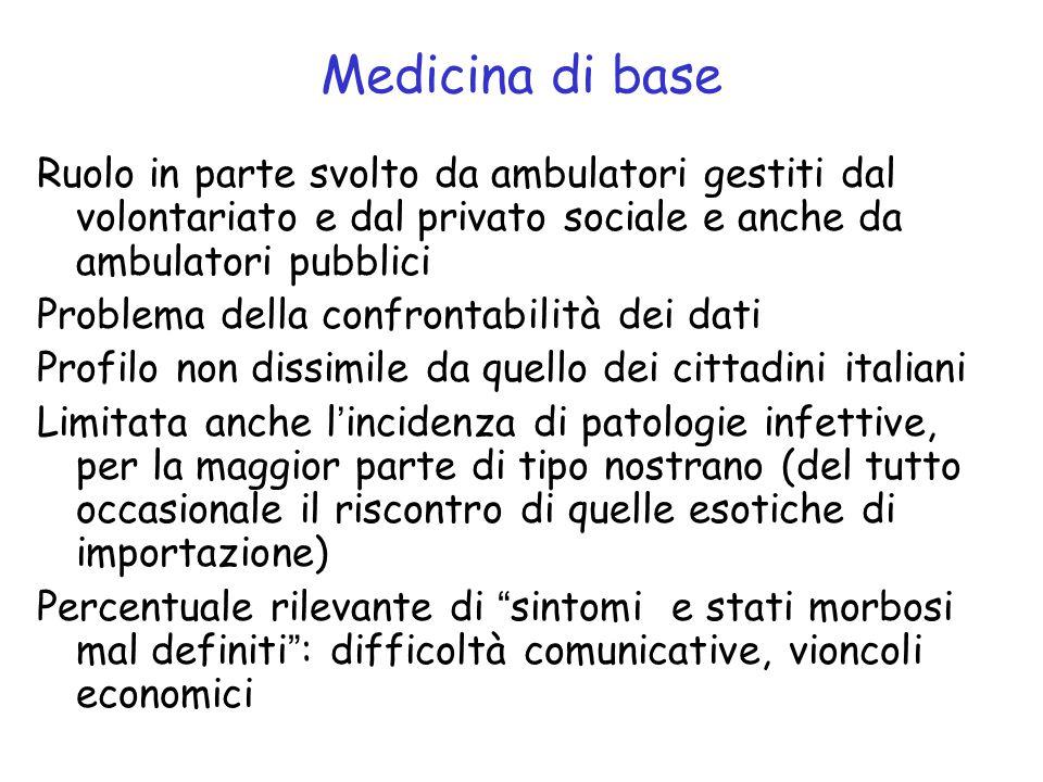 Medicina di base Ruolo in parte svolto da ambulatori gestiti dal volontariato e dal privato sociale e anche da ambulatori pubblici.
