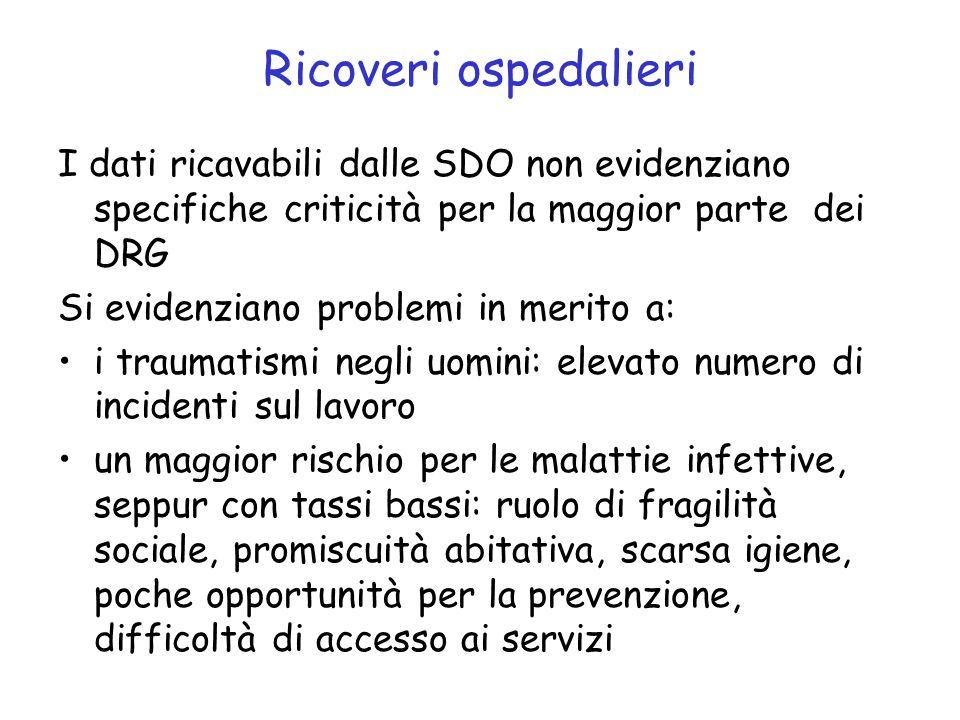 Ricoveri ospedalieri I dati ricavabili dalle SDO non evidenziano specifiche criticità per la maggior parte dei DRG.