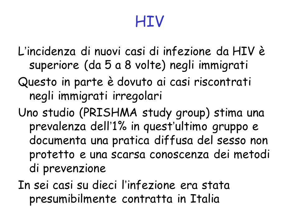 HIV L'incidenza di nuovi casi di infezione da HIV è superiore (da 5 a 8 volte) negli immigrati.