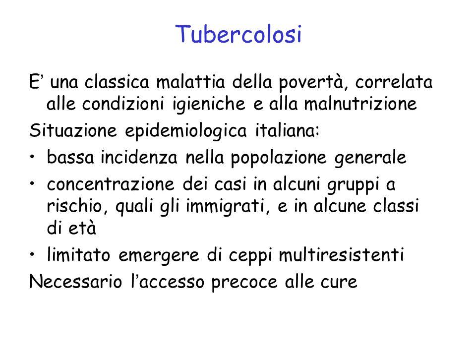 Tubercolosi E' una classica malattia della povertà, correlata alle condizioni igieniche e alla malnutrizione.