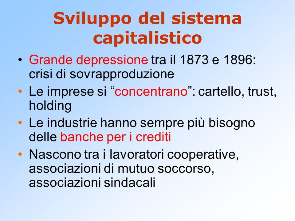 Sviluppo del sistema capitalistico