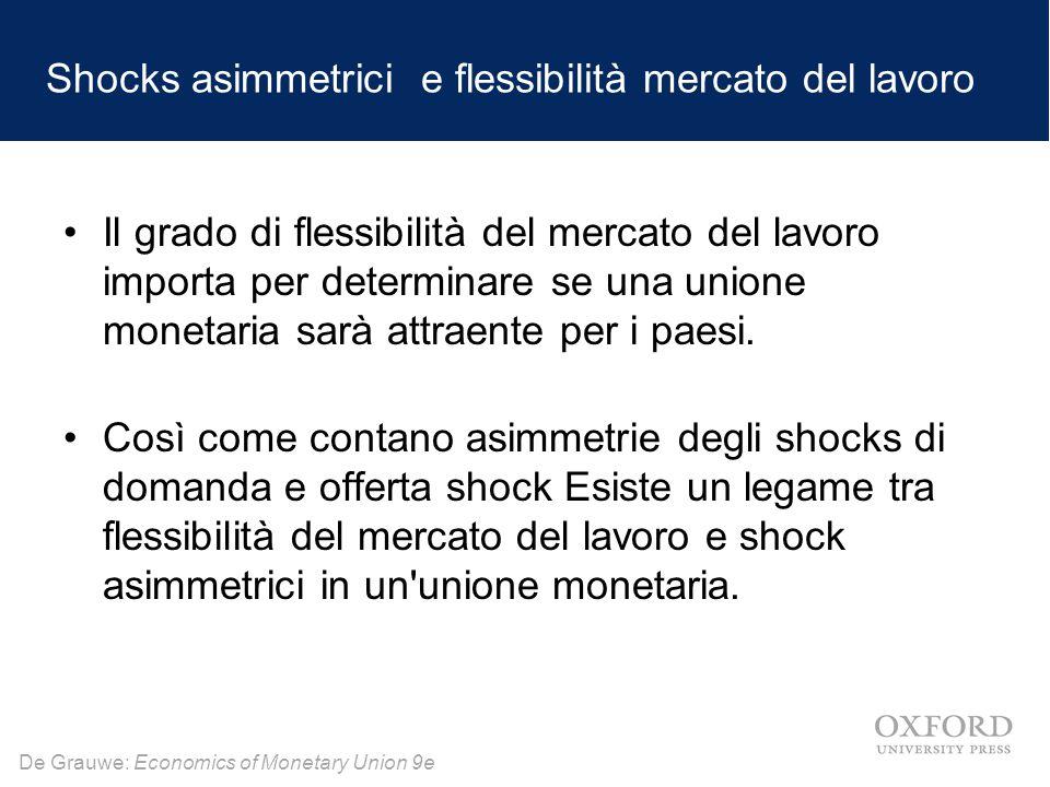 Shocks asimmetrici e flessibilità mercato del lavoro