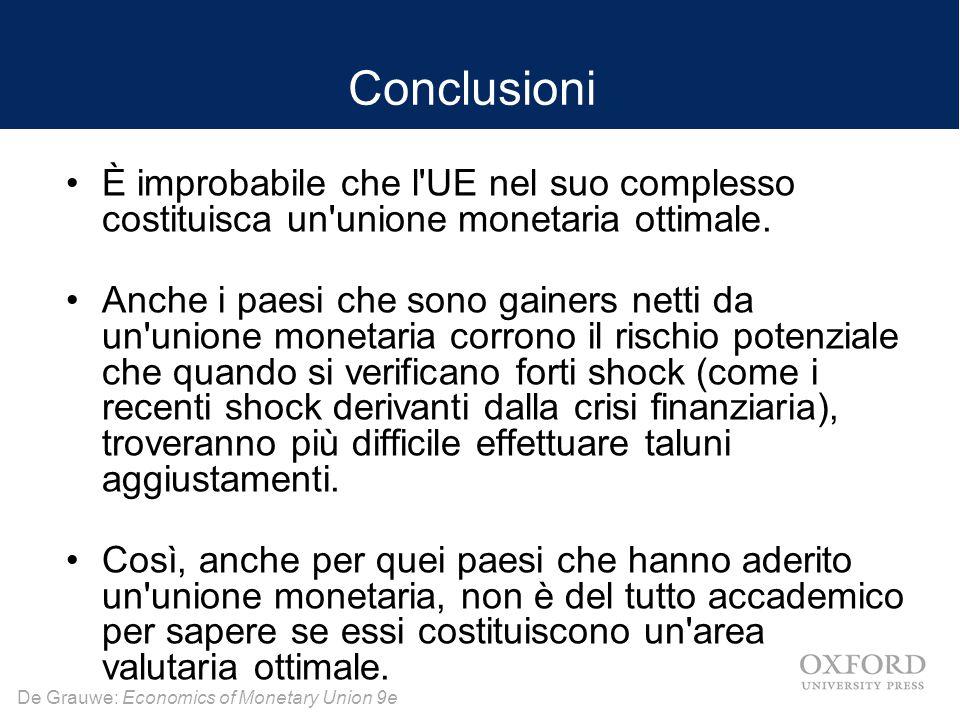 Conclusioni È improbabile che l UE nel suo complesso costituisca un unione monetaria ottimale.