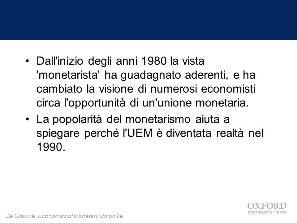 Dall inizio degli anni 1980 la vista monetarista ha guadagnato aderenti, e ha cambiato la visione di numerosi economisti circa l opportunità di un unione monetaria.