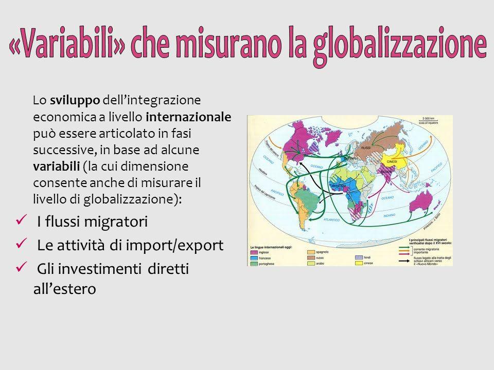 «Variabili» che misurano la globalizzazione