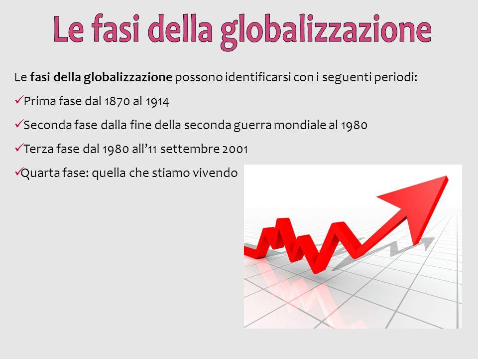 Le fasi della globalizzazione